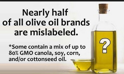 Truth about Olive Oil